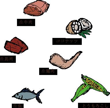 生牛肉、生馬肉、生鶏肉、生魚、ココナッツ、とうもろこし