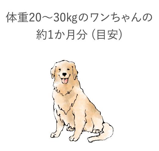 体重約20~30kgのワンちゃんの約1ヶ月分(目安)
